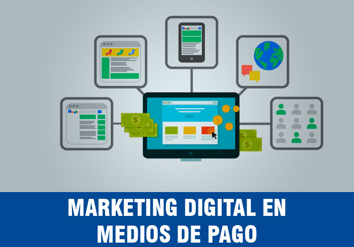 Marketing en Google Adwords